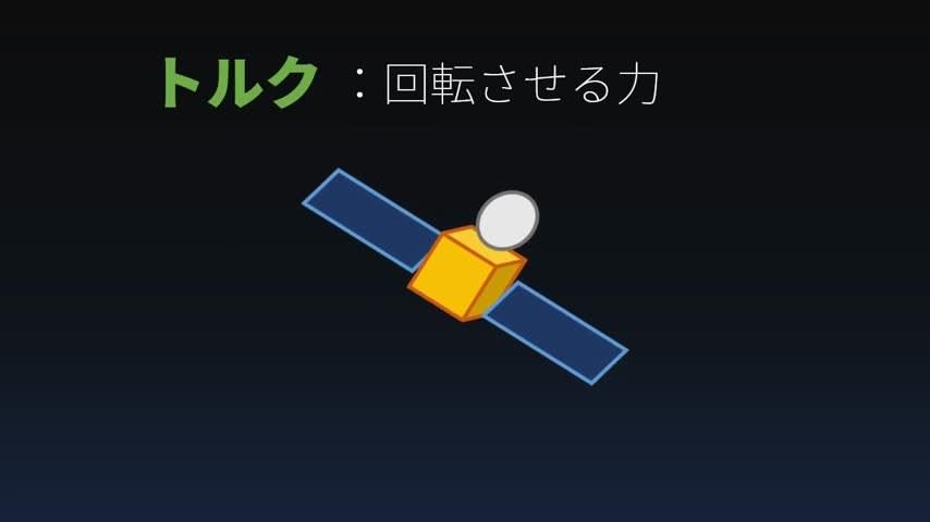 ①コントロールモーメントジャイロ搭載小型衛星モデルの姿勢制御実験