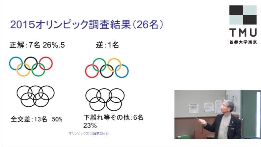 オリンピック文化論 第2回 近代オリンピックの始源